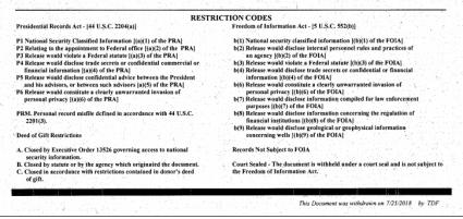 Restriction Codes PRA LP-GWB